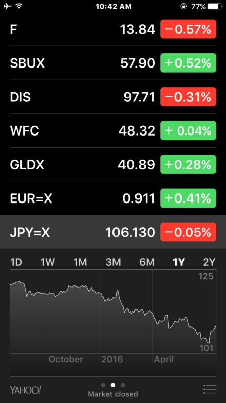 see exchange rates in the stocks application