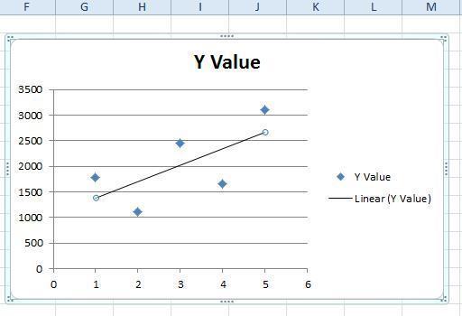 linear regression4