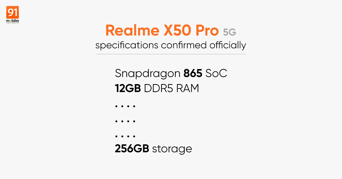 Big news surfaced about Realme X50 Pro 5G
